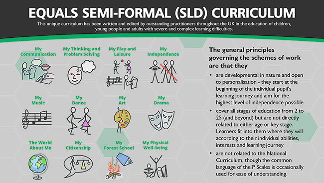 EQUALS Semi-formal SLD MLD Curriculum SoW