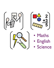 EQUALS Maths, English and Science Curriculum